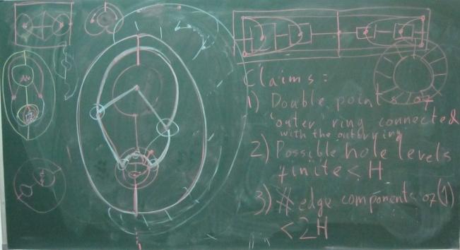 Edmund Harris blackboard 2